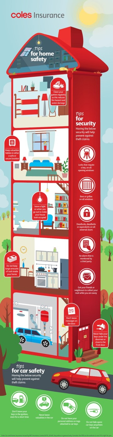 CIN004_Coles-Insurance_The-Block-Infographic_W02_resized