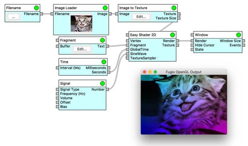 raspberry pi – bigfug creative software