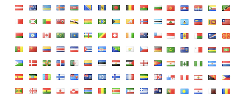 Flag Icons by FamFamFam
