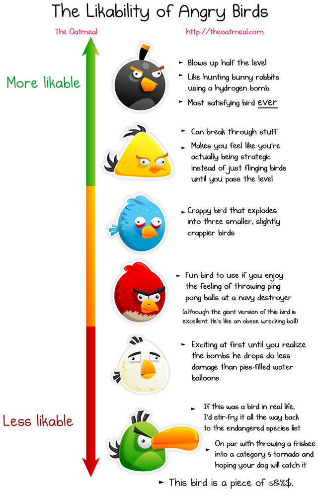 angry-birds-infographic-graphic