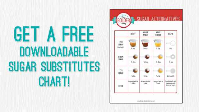 Sugar Substitutes, Sugar Alternatives, How to Substitute Sugar, Sugar Substitutes for Baking