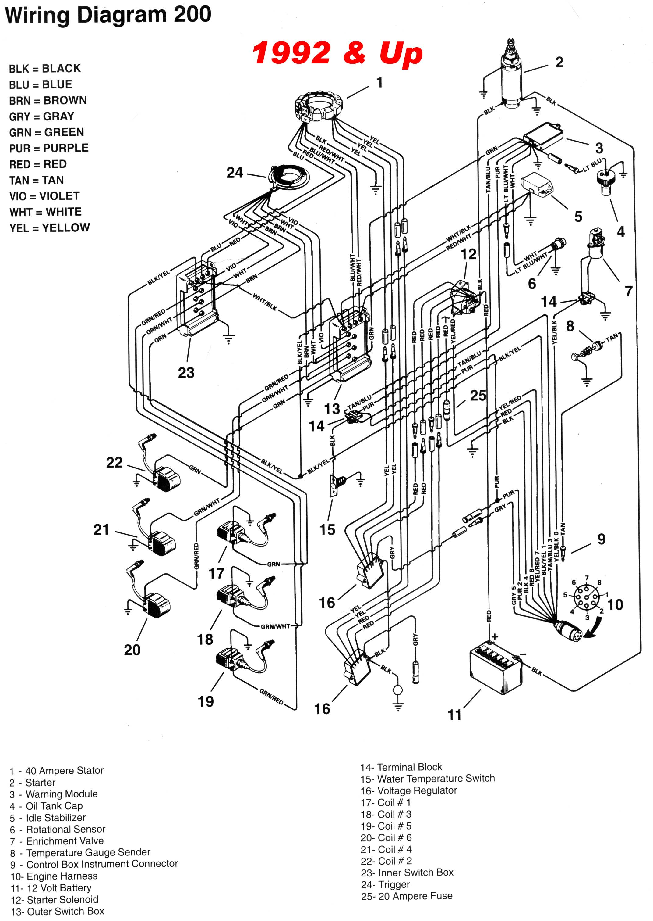 40 Hp Mercury Lower Unit Diagram