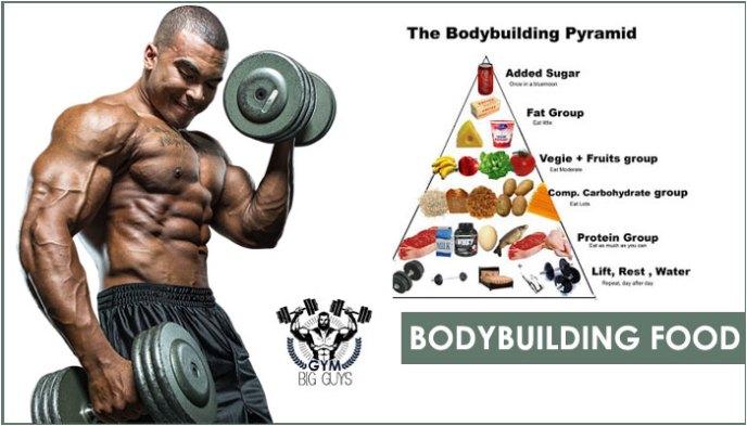 Bodybuilding Foods