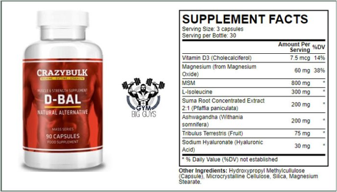 D-bal Ingredients