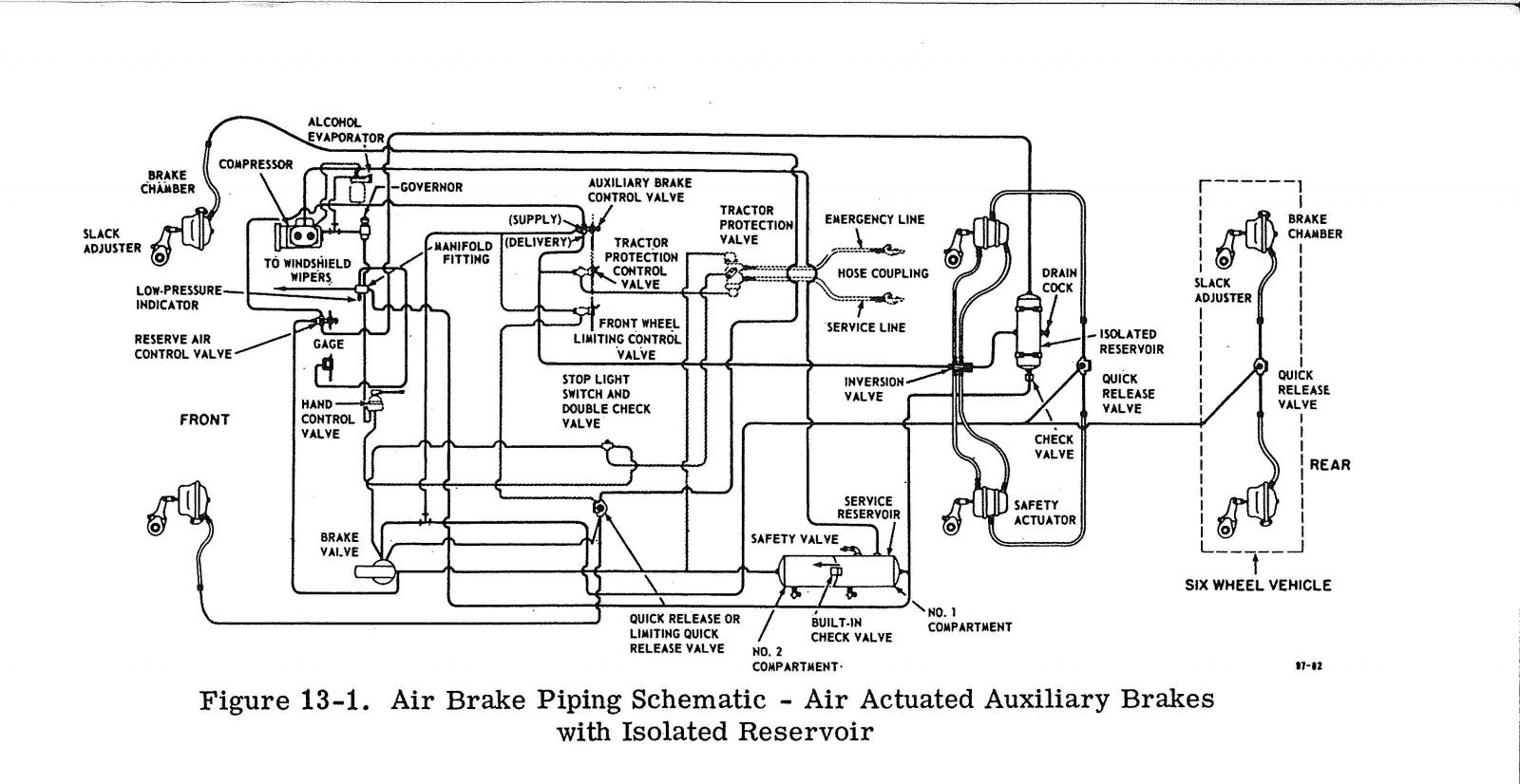 Air Plumbing Diagram For A B75