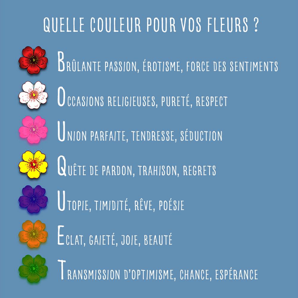 Quelles couleurs pour vos fleurs ?
