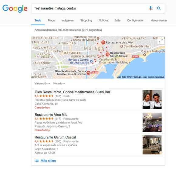 listado gratuito de anuncios en google