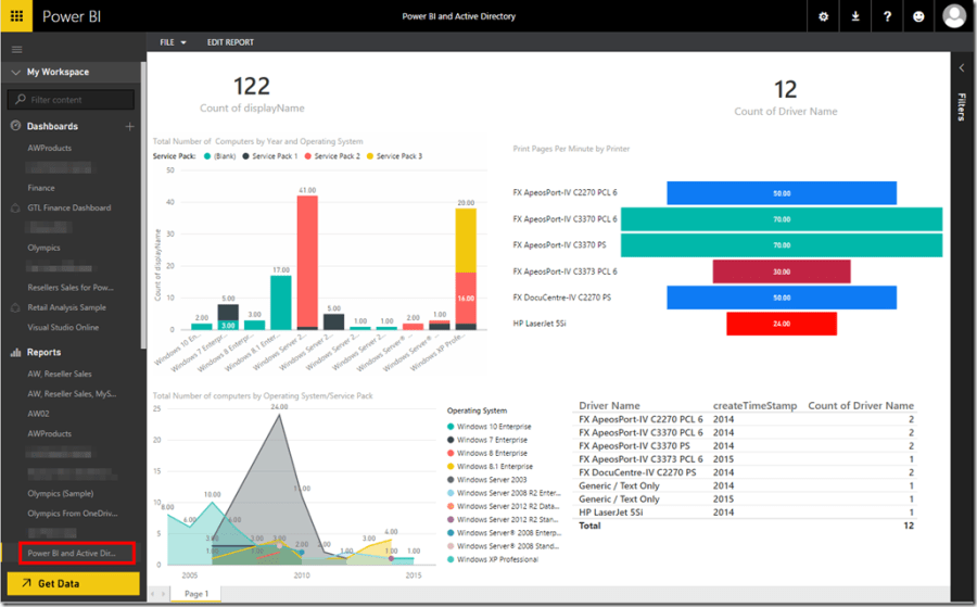 Power BI and Active Directory 29