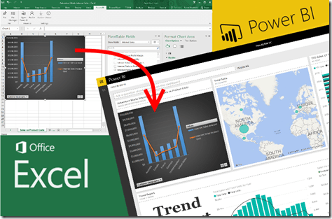 Publish Excel to Power BI