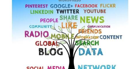 social meten