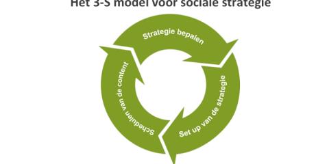 3 s model