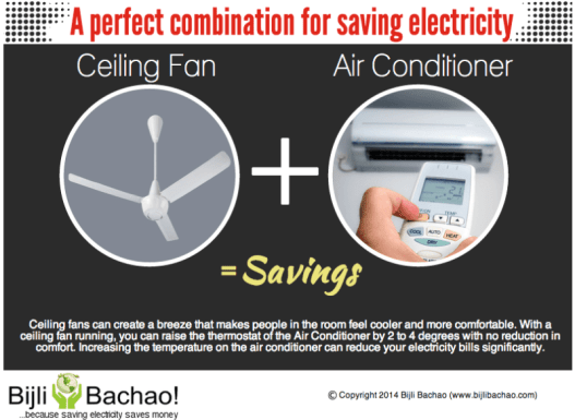 Why Should We Use The Combination Of Ceiling Fan And Air