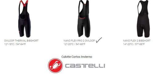 Culotte Castelli Nano Flex Pro Omloop
