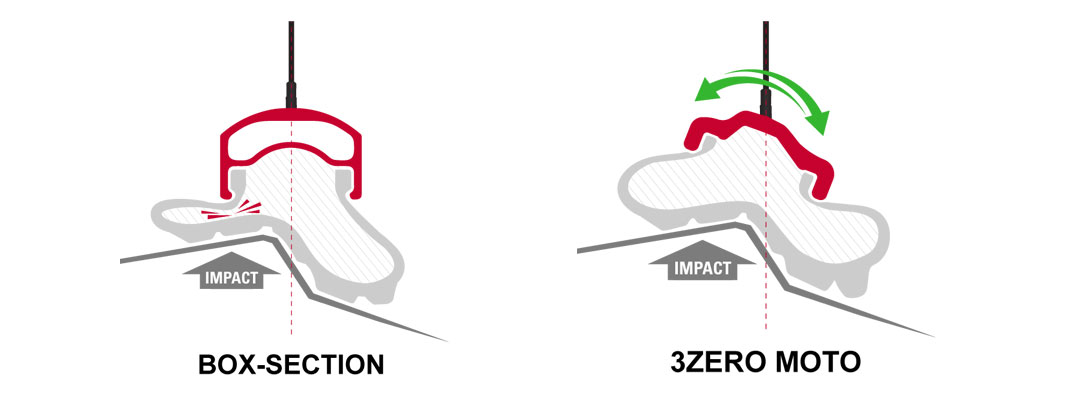 Zipp 3Zero Moto
