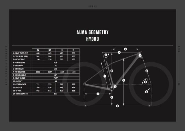 Alma aluminum geometry
