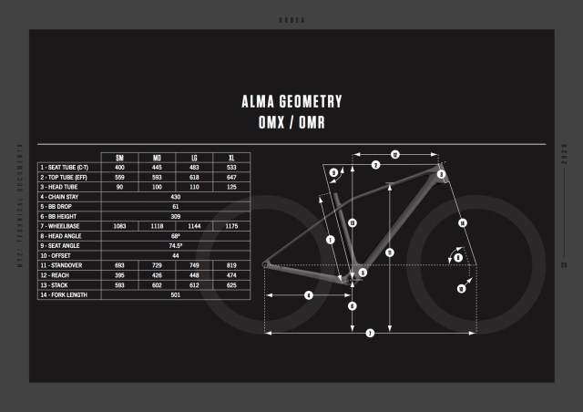 alma carbon geometry
