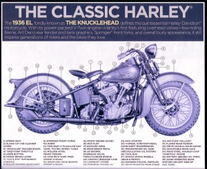 SPECIFICATIONS PHOTOS PICTURES, HarleyDavidsons Indians