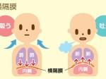 湯浅等_正しい呼吸で美と健康を手に入れる方法②呼吸力、浅い呼吸と深い呼吸どちらが美しく健康になれる?