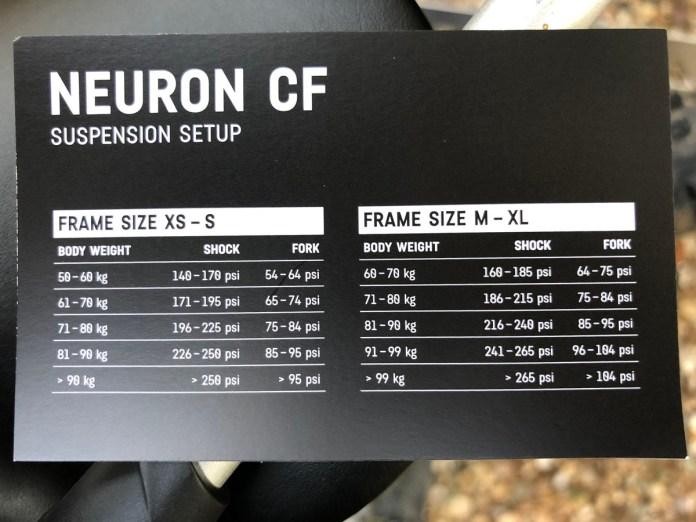 First Ride: Climbing (and descending) the Canyon Neuron CF through Sintra, Portugal