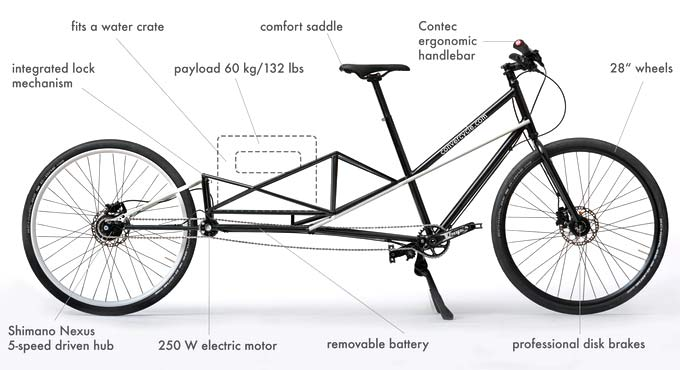 Convercyle, folding a cargo bike into a city commuter bike