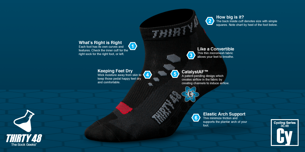 Thirty48 cycling socks