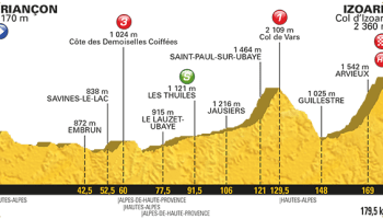 2017 Tour De France Stage 8 Preview Bike World News