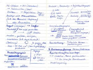 Sketchnote PhaS 4