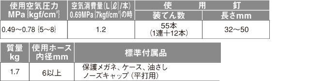 HiKOKI(日立工機) フロア用ブラッド釘打ち機 NT50MF3