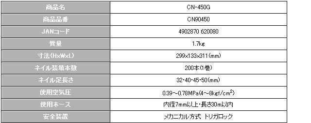 マックス 石膏ボード用釘打機 (常圧) CN-450G(FP)3