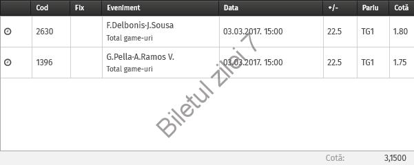 Biletul zilei tenis 03 Martie 2017