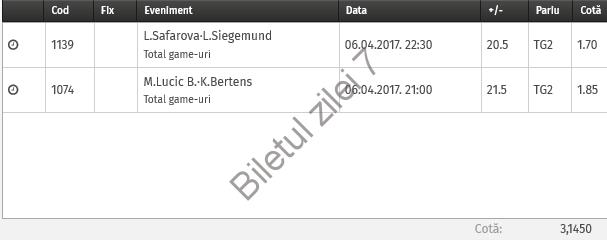 Biletul zilei tenis 06 Aprilie 2017
