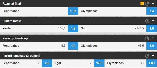 Pronostic Fenerbahce - Olympiakos