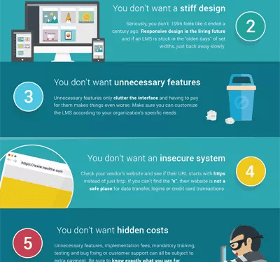 , What to Avoid When Selecting an LMS Infographic