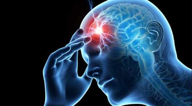 Çağımızın Hastalığı Migren