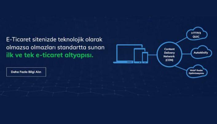 E-ticaret Sitesi Kurma Maliyetleri