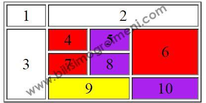 Html Tablo Uygulamaları 2