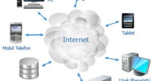 Bulut Bilişim özellikleri, bulut BT alt yapısı