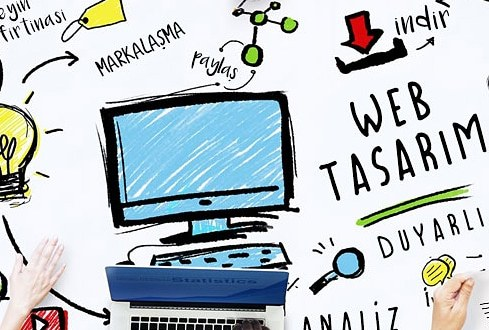 Başarılı Bir Web Sitesi Geliştirme