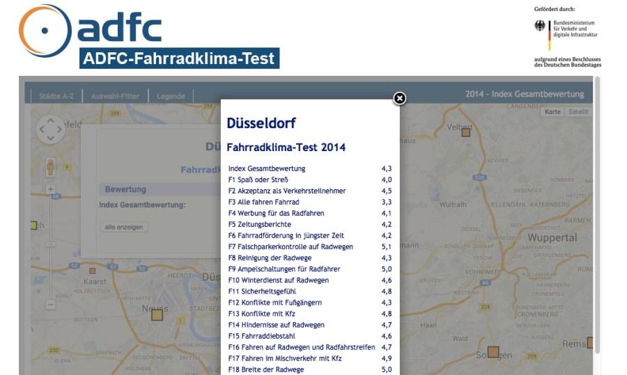 Wie steht es um die Fahrradfreundlichkeit in Düsseldorf?