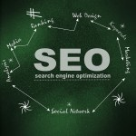 Tips To Hiring The Best SEO Web Design Company