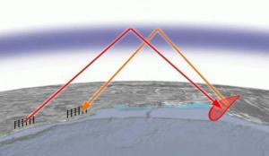 Yunanistan'dan Türkiye sınırında radar hamlesi