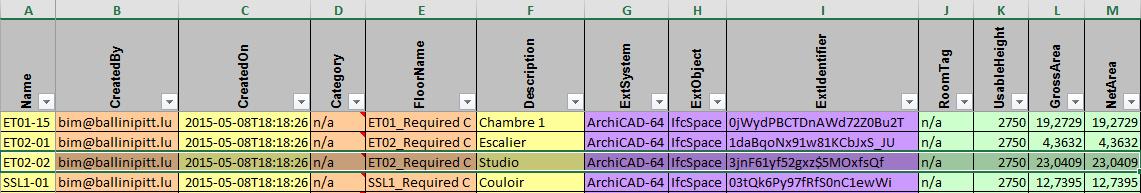 BIMblog_04_COBie_Space_Archicad-18-export-COBie-01