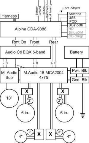 Bmw e36 subwoofer wiring