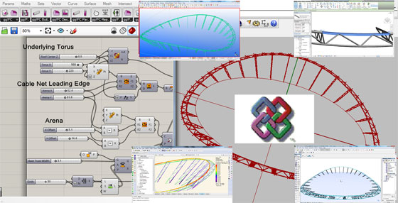 BIM workflow significantly