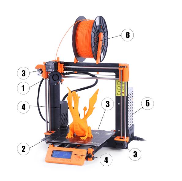 componenti della stampante 3D guida