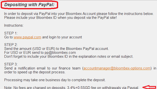 Bloombex Options Paypal