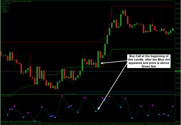 1 minute binary options strategy with bollinger bands and trend indicator