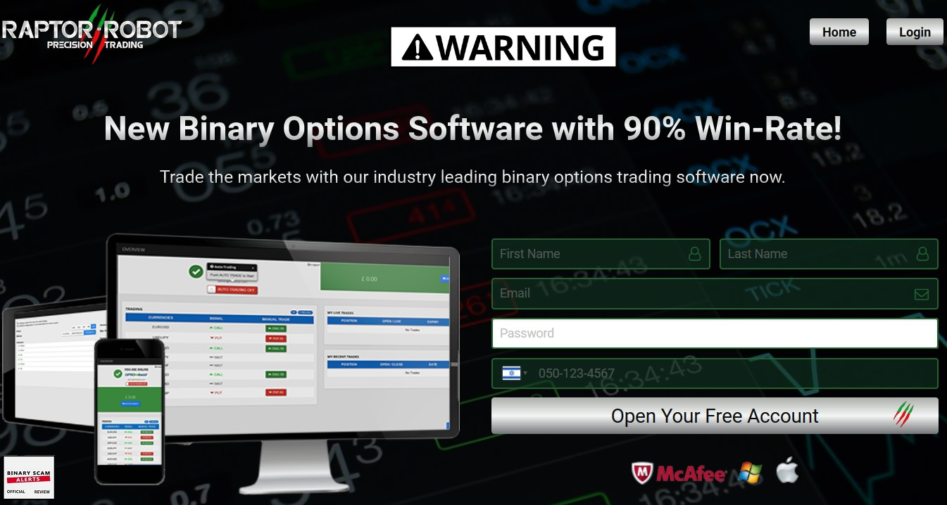 Binary options dangerous