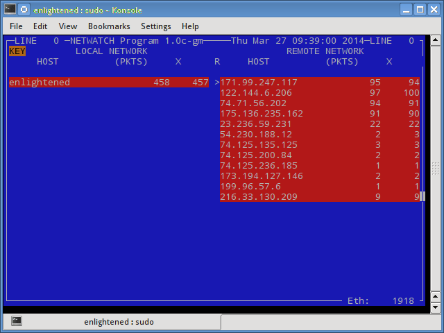 netwatch linux network monitor