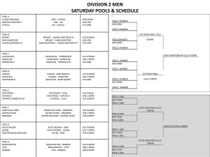 Beast of the East 2013 Men's Division II Pools and Schedule
